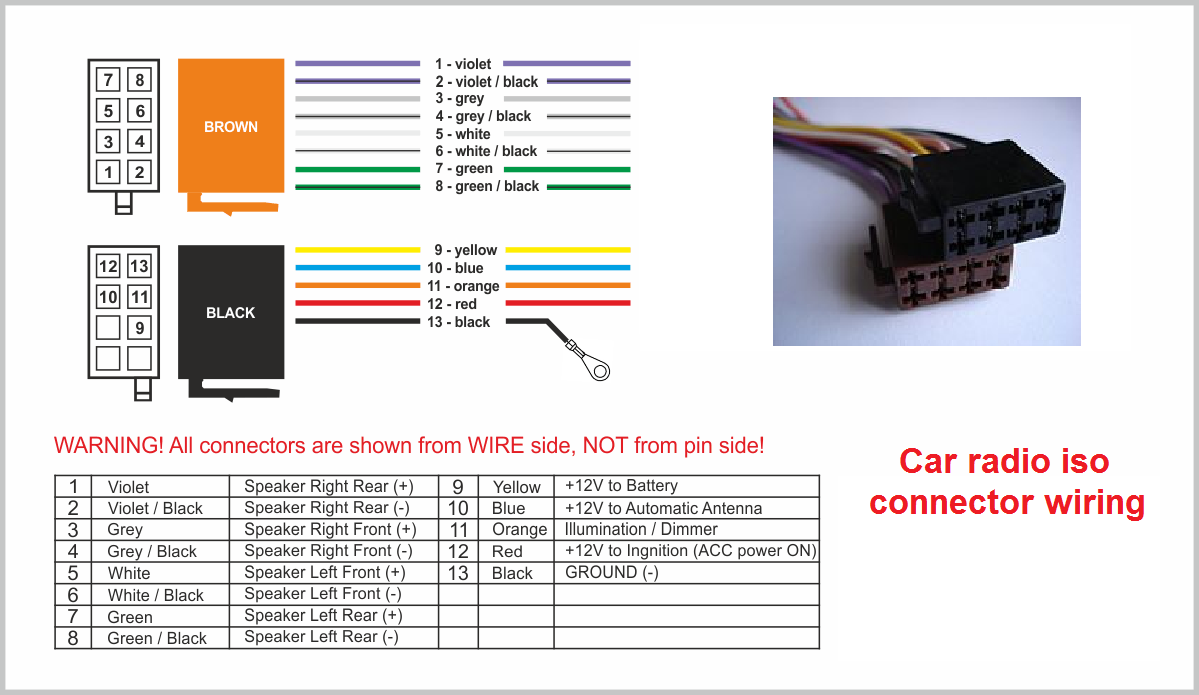 Aftermarket Stereo Wiring Harness